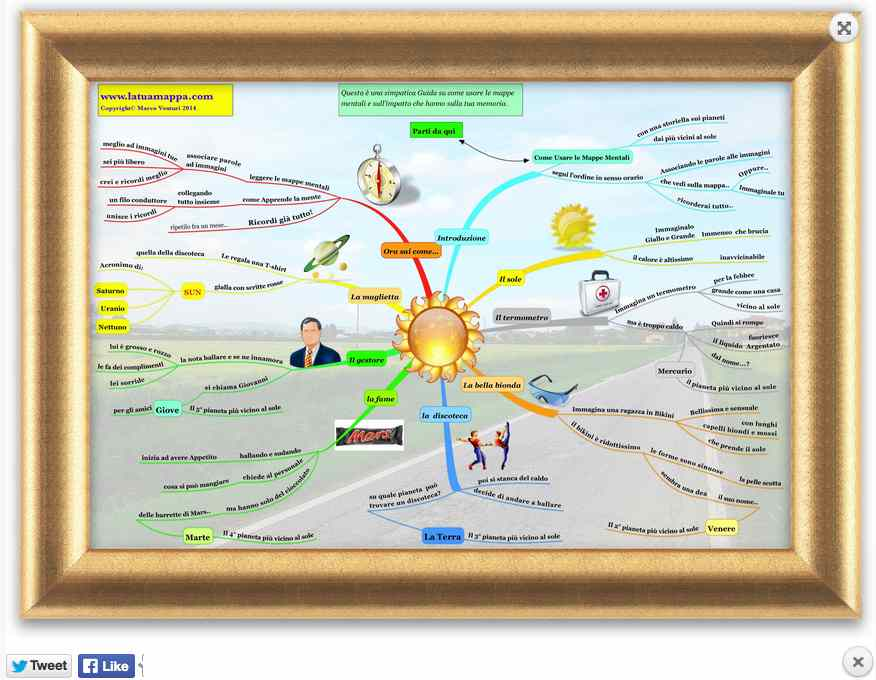Cover Mappa Mentale dei Pianeti