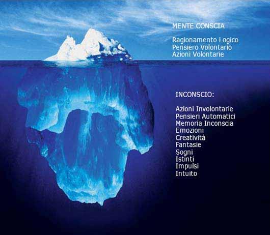 iceberg inconscio
