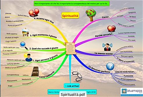 4 leggi della spiritualità