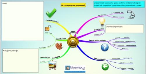 Mappa mentale competenze