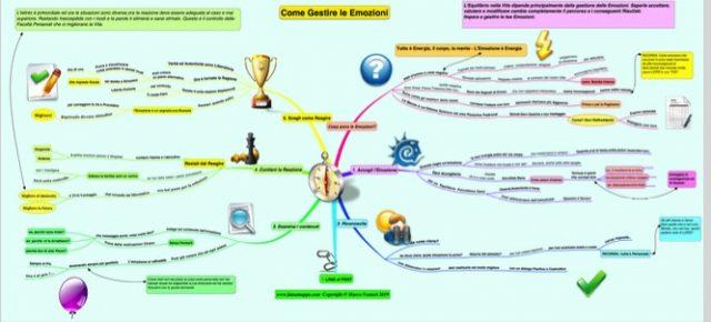 mappa mentale emozioni